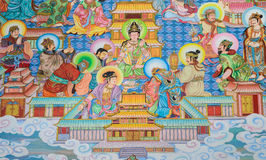 Κινεζική mural τέχνη ζωγραφικής Στοκ φωτογραφία με δικαίωμα ελεύθερης χρήσης