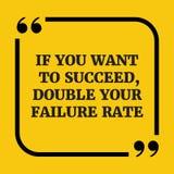 Κινητήριο απόσπασμα Εάν θέλετε να πετύχετε, διπλασιάστε την αποτυχία σας ρ Στοκ Εικόνες