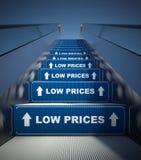 Κινούμενα σκαλοπάτια κυλιόμενων σκαλών προς τις χαμηλές τιμές, έννοια Στοκ Εικόνες