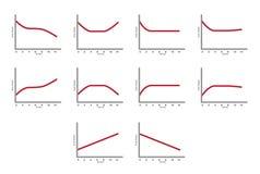 Κλίμακα βάρους με ένα διάνυσμα γραφικών παραστάσεων/παχύς και λεπτός στοκ εικόνα