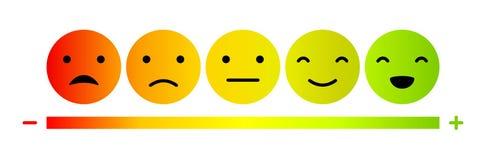 Κλίμακα διάθεσης Emoticons διανυσματική απεικόνιση