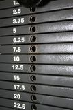 Κλίμακα στοιβών βάρους Στοκ Φωτογραφία