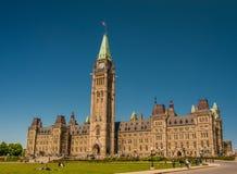 ΚΟΙΝΟΒΟΥΛΕΥΤΙΚΟΣ ΠΕΡΙΒΟΛΟΣ CANADA'S Στοκ Εικόνες