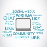 Κοινωνικά μέσα, συνομιλία, φόρουμ διανυσματική απεικόνιση