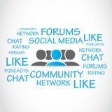 Κοινωνικά φόρουμ μέσων ελεύθερη απεικόνιση δικαιώματος