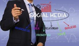 Κοινωνική έννοια μέσων Στοκ εικόνα με δικαίωμα ελεύθερης χρήσης