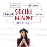Κοινωνική έννοια σύνδεσης μέσων σε απευθείας σύνδεση Στοκ εικόνα με δικαίωμα ελεύθερης χρήσης