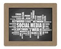 Κοινωνικός πίνακας κιμωλίας σύννεφων του Word μέσων στοκ φωτογραφία με δικαίωμα ελεύθερης χρήσης