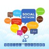 Κοινωνικό δίκτυο - σύννεφο του Word Στοκ Εικόνες