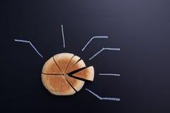 Κοπή ψωμιού με μορφή του διαγράμματος πιτών στον πίσω πίνακα Στοκ εικόνες με δικαίωμα ελεύθερης χρήσης