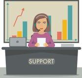 Κορίτσι που εργάζεται στην υποστήριξη, διευθυντής τηλεφωνικών κέντρων, γραμματέας στην υποδοχή, διευθυντής πωλήσεων διανυσματική απεικόνιση