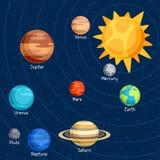 Κοσμική απεικόνιση με τους πλανήτες του ηλιακού Στοκ Εικόνα