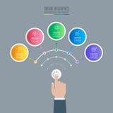Κουμπί ξεκινήματος εκμετάλλευσης χεριών με infographic 5 επιλογές υπόδειξης ως προς το χρόνο Στοκ εικόνες με δικαίωμα ελεύθερης χρήσης