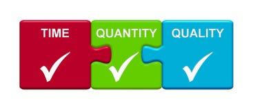 3 κουμπιά γρίφων που παρουσιάζουν χρόνο, ποσότητα, ποιότητα απεικόνιση αποθεμάτων