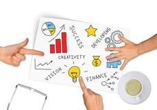 Κολάζ που εκφράζει την έννοια της επιχειρησιακής επιτυχίας Στοκ Εικόνα