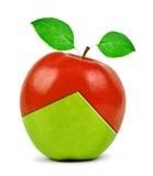 Κολάζ της Apple Στοκ φωτογραφία με δικαίωμα ελεύθερης χρήσης