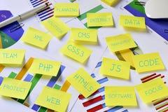 Κολλώδεις σημειώσεις με τις έννοιες Διαδικτύου, όπως ο Ιστός ή HTML5 Στοκ Εικόνες