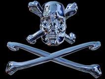 κρανίο πειρατών Στοκ εικόνες με δικαίωμα ελεύθερης χρήσης