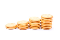 Κροτίδα κρέμας τυριών σάντουιτς Στοκ Εικόνα