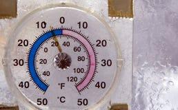 κρύο που μετριέται Στοκ φωτογραφία με δικαίωμα ελεύθερης χρήσης