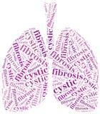 Κυστική ίνωση σύννεφων λέξης σχετική στη μορφή των πνευμόνων. Στοκ Εικόνες