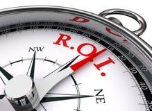 Κόκκινη λέξη Roi στην πυξίδα έννοιας Στοκ εικόνες με δικαίωμα ελεύθερης χρήσης