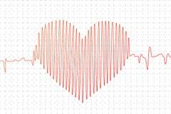 Κόκκινη γραφική παράσταση καρδιογραφημάτων στη μορφή καρδιών Στοκ φωτογραφίες με δικαίωμα ελεύθερης χρήσης