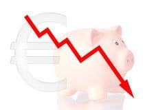 Κόκκινο διάγραμμα προς τα κάτω με τη piggy τράπεζα και το ευρο- σύμβολο Στοκ Εικόνες
