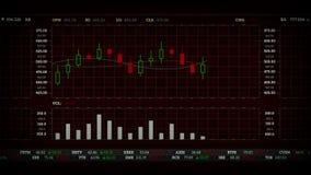 Κόκκινο διαγραμμάτων απόδοσης αποθεμάτων απεικόνιση αποθεμάτων