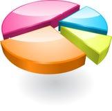 κύκλος διαγραμμάτων Στοκ εικόνα με δικαίωμα ελεύθερης χρήσης