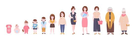Κύκλος ζωής της γυναίκας Απεικόνιση των σταδίων θηλυκής αύξησης, εξέλιξης και γήρανσης σωμάτων, που παίρνουν την παλαιά διαδικασί διανυσματική απεικόνιση