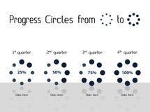 Κύκλοι προόδου με το ποσοστό Στοκ Εικόνες