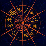 Κύκλος με τα σημάδια του zodia διανυσματική απεικόνιση
