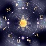 Κύκλος με τα σημάδια zodiac διανυσματική απεικόνιση