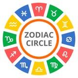 Κύκλος ωροσκοπίων με Zodiac τα σημάδια διανυσματική απεικόνιση