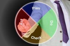 Κύκλος Deming με το άτομο στο κοστούμι στοκ εικόνες με δικαίωμα ελεύθερης χρήσης