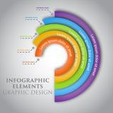 Κύκλος infographic σχεδιάστε γραφικό Στοκ φωτογραφία με δικαίωμα ελεύθερης χρήσης