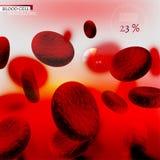 Κύτταρο αίματος infographic Στοκ Φωτογραφία