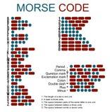 Κώδικας Μορς διανυσματική απεικόνιση