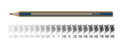 Κλίμακα αξίας μολυβιών Στοκ Εικόνα