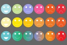Κλίμακα εκτίμησης πόνου προσώπων ελεύθερη απεικόνιση δικαιώματος