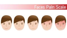 Κλίμακα εκτίμησης πόνου προσώπων διανυσματική απεικόνιση