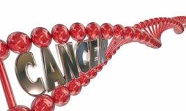 Κληρονομική ασθένεια γονιδίων επιστολών DNA Word καρκίνου Στοκ εικόνα με δικαίωμα ελεύθερης χρήσης