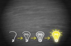 Λάμπες φωτός στο υπόβαθρο πινάκων κιμωλίας - μεγάλη έννοια ιδέας και δημιουργικότητας διανυσματική απεικόνιση