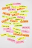λέξεις επιχειρησιακών κ&omi Στοκ φωτογραφία με δικαίωμα ελεύθερης χρήσης