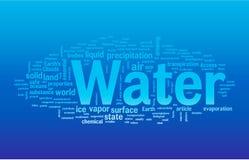 λέξη ύδατος σύννεφων διανυσματική απεικόνιση