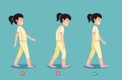 Λανθασμένη και σωστή στάση περπατήματος ελεύθερη απεικόνιση δικαιώματος