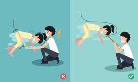 Λανθασμένος και σωστός για τον κίνδυνο ηλεκτροπληξίας ασφάλειας απεικόνιση ελεύθερη απεικόνιση δικαιώματος