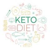 Λεπτή συλλογή τροφίμων γραμμών Προϊόντα για keto τη διατροφή απεικόνιση αποθεμάτων