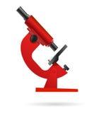 λεπτομερές μικροσκόπιο & διανυσματική απεικόνιση